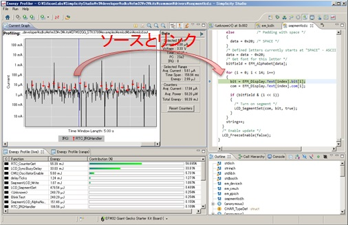 Article header energy profiler  2