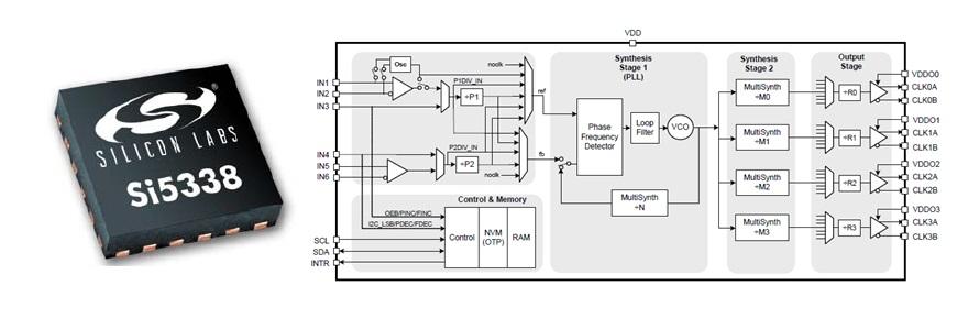 FPGAにも最適な超高精度クロックジェネレータ Si5338の画像