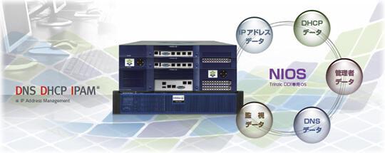 Non-Stop・分散配置・集中管理環境を提供する DNS・DHCP・IPAM専用アプライアンス Infoblox Trinzic DDI